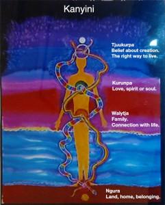 Kanyini-Energy-Lines