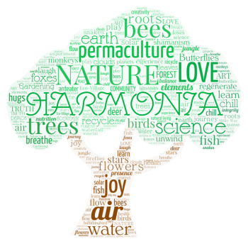 Word Art tree 2